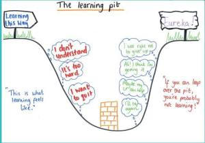 learningpit